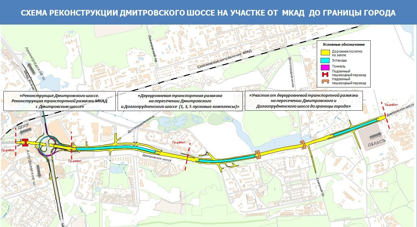 Реконструкция новорижского шоссе схема фото 574